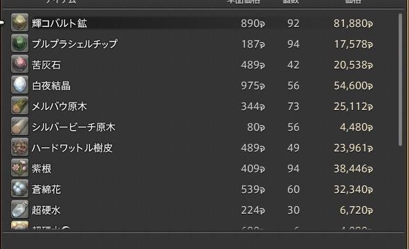 伝説素材で金策5.58